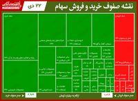سنگینترین صفهای خرید و فروش در بورس امروز/ سنگینی صفوف خرید در بازاری که به زحمت سبز میماند