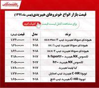 قیمت جدید سوناتا هیبرید +جدول