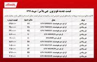 قیمت جدید تلویزیون جی پلاس +جدول