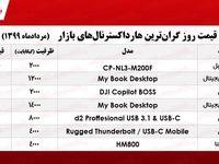قیمت روز گرانترین هارد اکسترنالهای بازار +جدول
