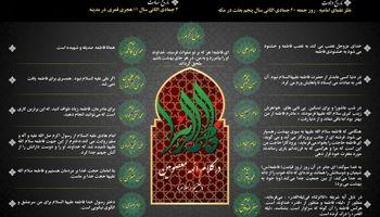 فاطمه الزهرا(س) در کلام ائمه معصومین(ع) +اینفوگرافیک