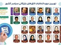 چرا باید به لیست پویش «همه برای ایران» رای بدهیم