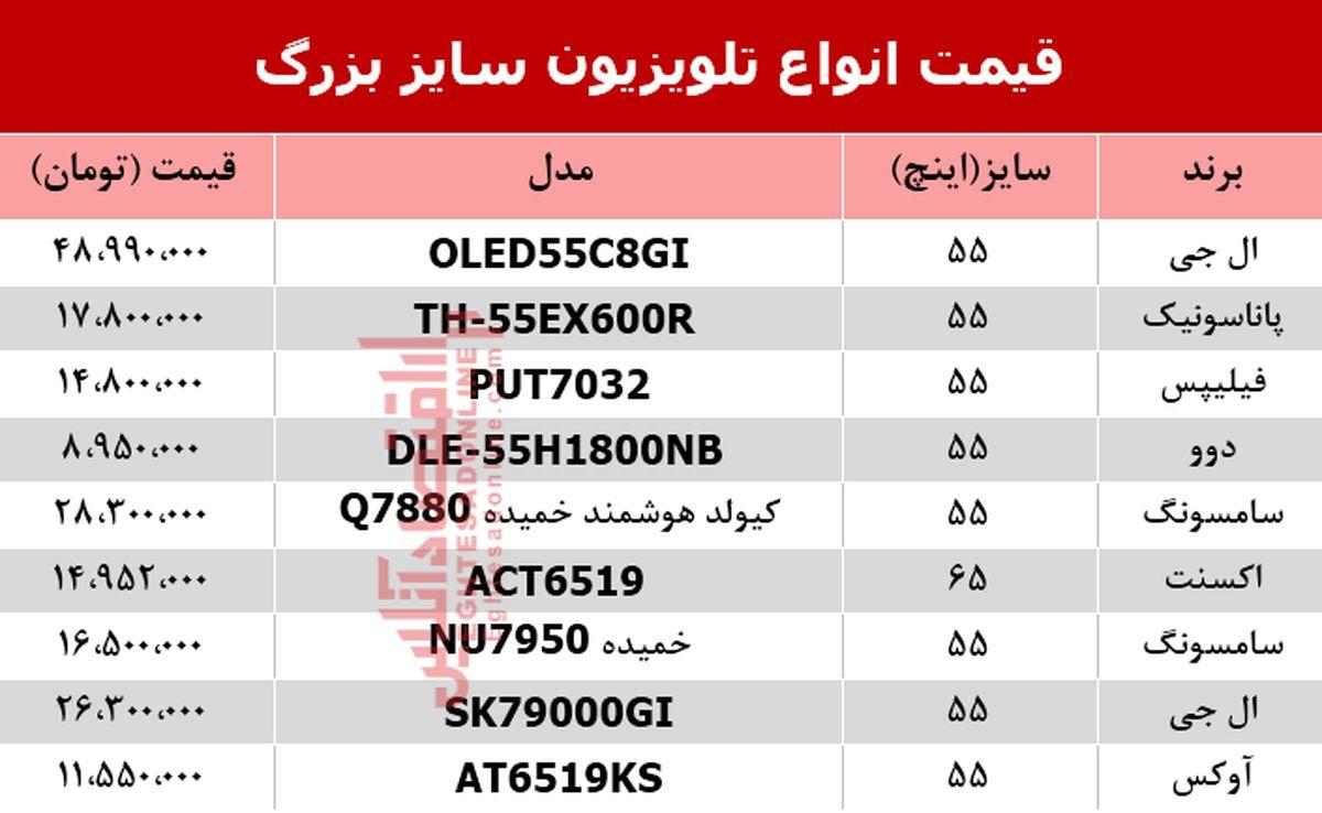 انواع تلویزیون سایز بزرگ در بازار چند؟ +جدول