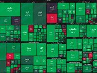 نقشه بازار سهام بر اساس ارزش معاملات/ بورس از کما خارج شد