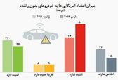 میزان اعتماد آمریکاییها به خودروهای بدون راننده
