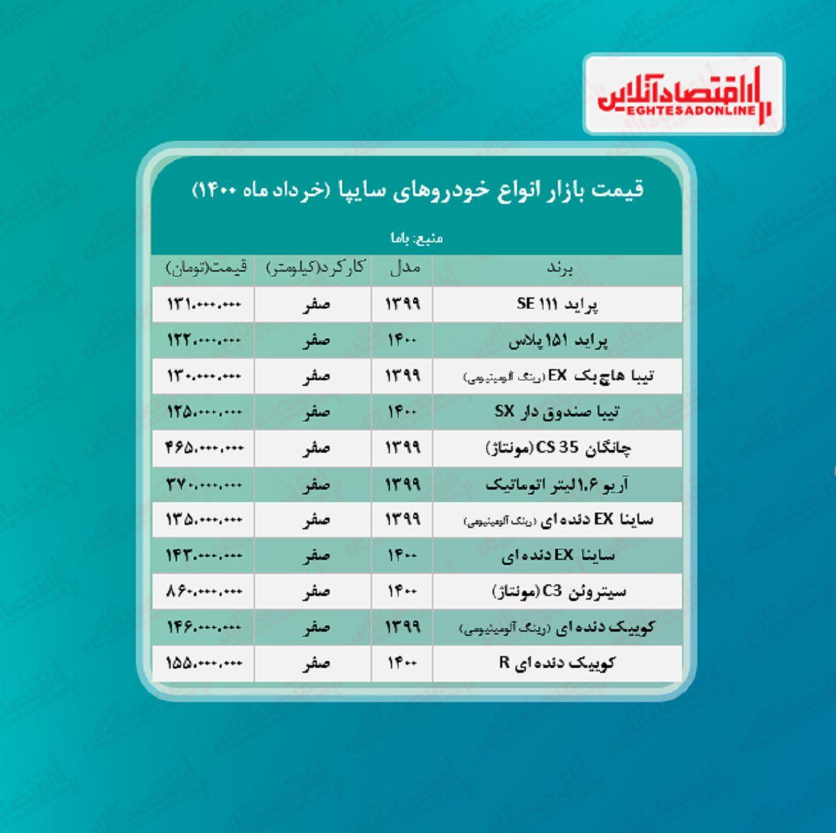 قیمت محصولات سایپا امروز ۱۴۰۰/۳/۹