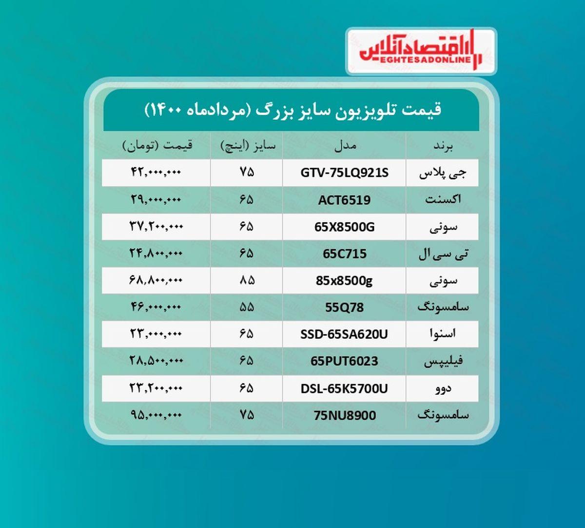 قیمت تلویزیون سایز بزرگ /۱۳مردادماه