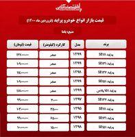 قیمت پراید امروز ۱۴۰۰/۱/۱۸
