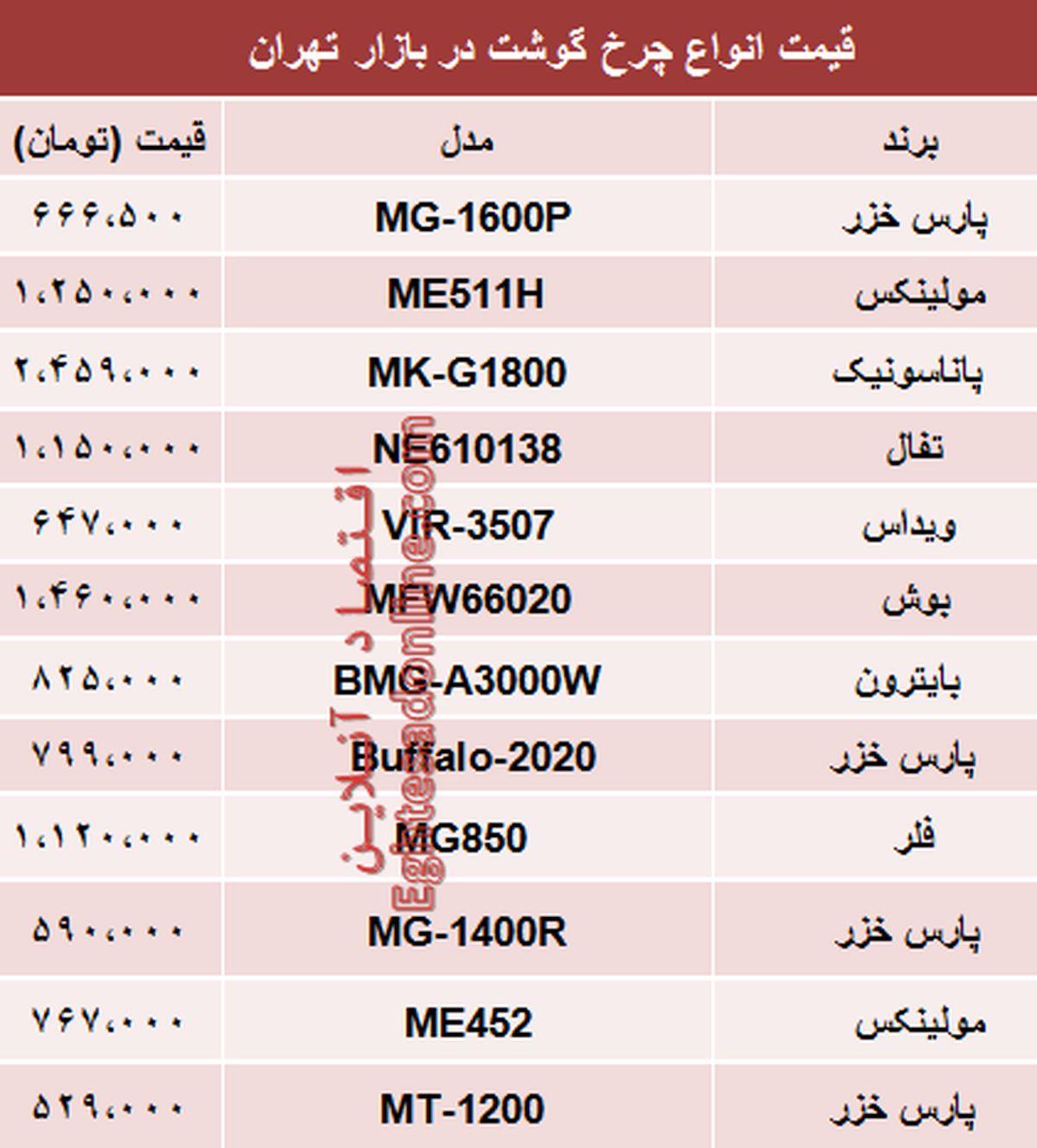 قیمت انواع چرخ گوشت در بازار تهران؟ +جدول