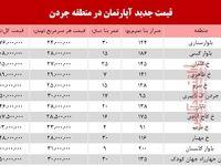 قیمت مسکن در جردن تهران  +جدول