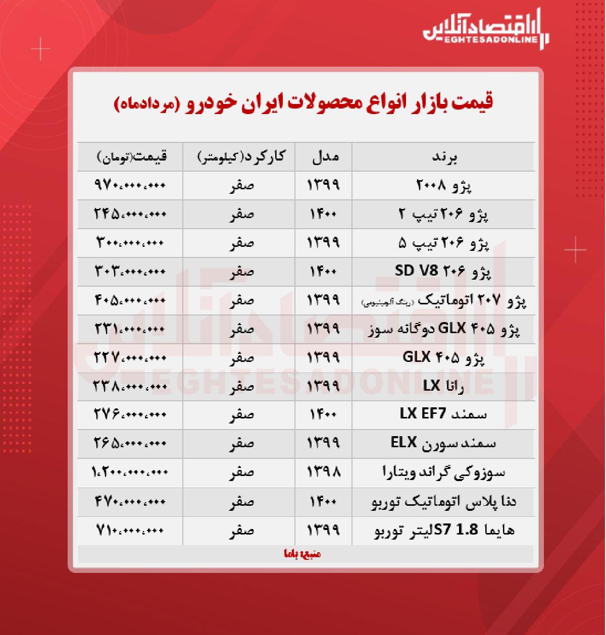 قیمت محصولات ایران خودرو امروز ۱۴۰۰/۵/۲۹