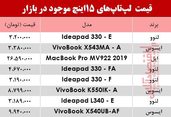 مظنه انواع لپ تاپ ۱۵اینچ در بازار؟ +جدول