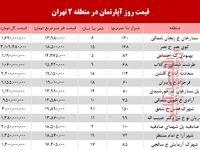 نرخ قطعی آپارتمان در منطقه 2 تهران؟ +جدول