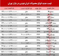 قیمت محصولات ایرانخودرو در بازار تهران +جدول