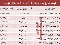 قیمت روز انواع مدلهای پژو ۴۰۵ و ۲۰۶ +جدول