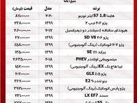 قیمت خودرو (۹۹/۸/۱۲)