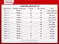 قیمتهای عجیب مسکن در قلب تهران/ آپارتمانهای منطقه۶ تهران چند؟