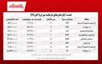 قیمت جدید آپارتمانهای فرمانیه تهران