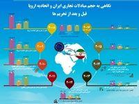 حجم مبادلات تجاری ایران و اتحادیه اروپا قبل و بعد از تحریمها +اینفوگرافیک