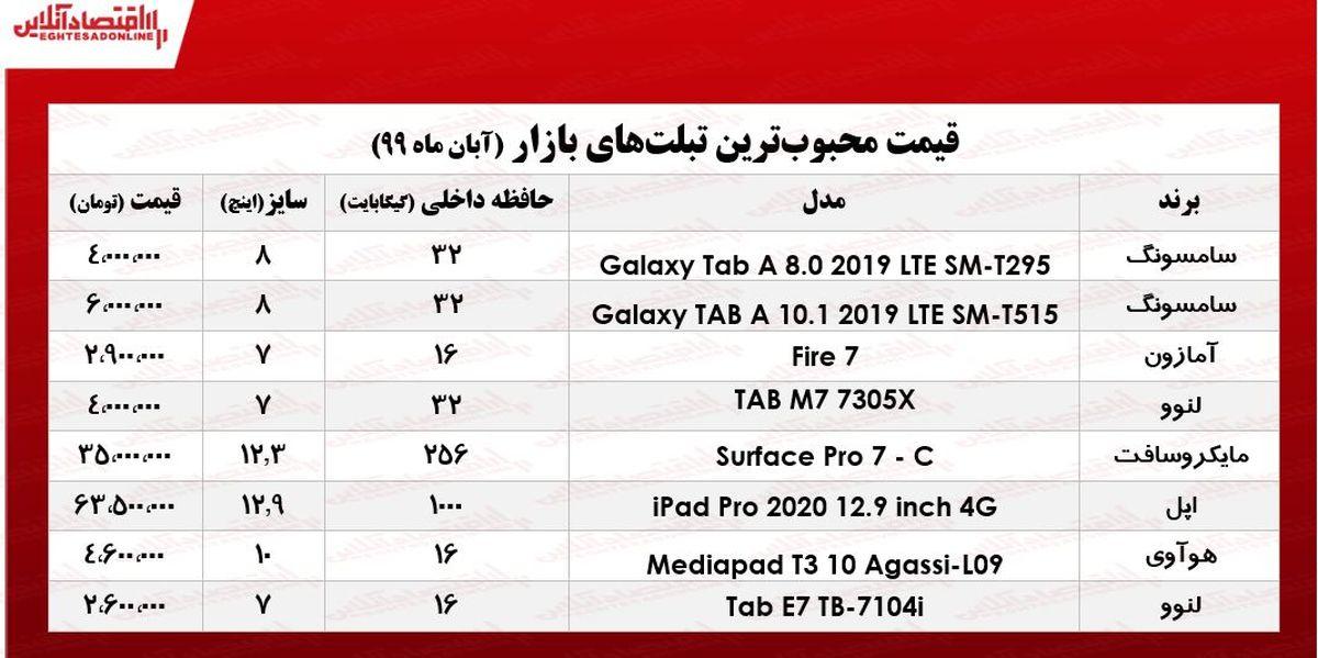 جدیدترین تبلتهای اپل چند؟ +جدول