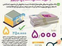 جزییات فروش ارز در صرافیها +اینفوگرافیک