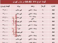 نرخ انواع کاغذهای A4-A5 در بازار تهران؟ +جدول