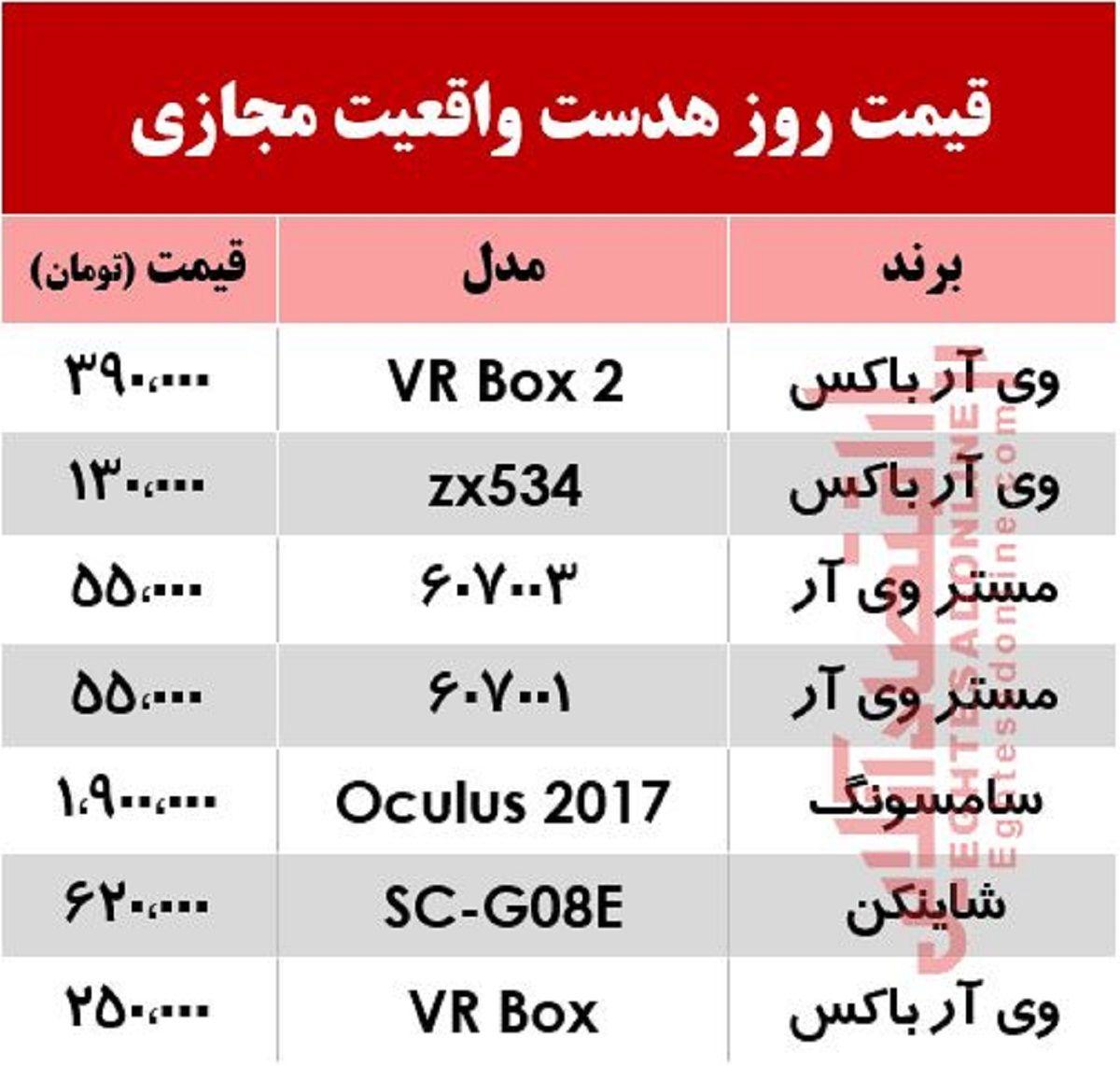 قیمت روز هدست واقعیت مجازی در بازار +جدول