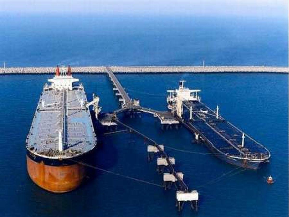 درآمد صادرات نفت و گاز به قیمتهای ثابت ۲۰۱۰ +نمودار