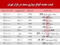 قیمت خودرو سمند در بازار تهران +جدول