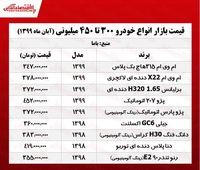 قیمت خودروهای ۳۰۰ تا ۴۵۰ میلیونی بازار تهران +جدول