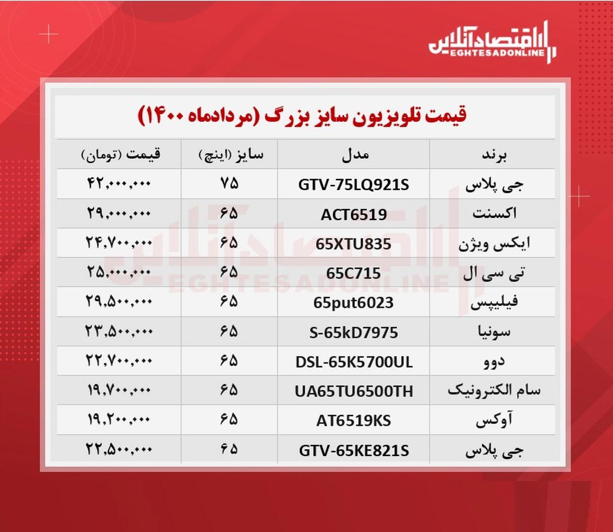 قیمت تلویزیون سایز بزرگ /۲۷مردادماه