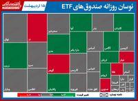 گزارش روزانه صندوقهایETF(۱۵اردیبهشت۱۴۰۰) / رشد ۳درصدی پالایش همگام با صعود شاخص کل بورس