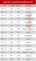 قیمت خودرو کیا در تهران+ جدول
