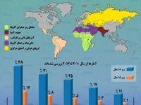 آمار ازدواج نوجوانان کمتر از ۱۸سال در جهان +اینفوگرافیک