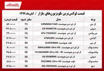 لوکسترین تلویزیونهای بازار چند؟ +جدول