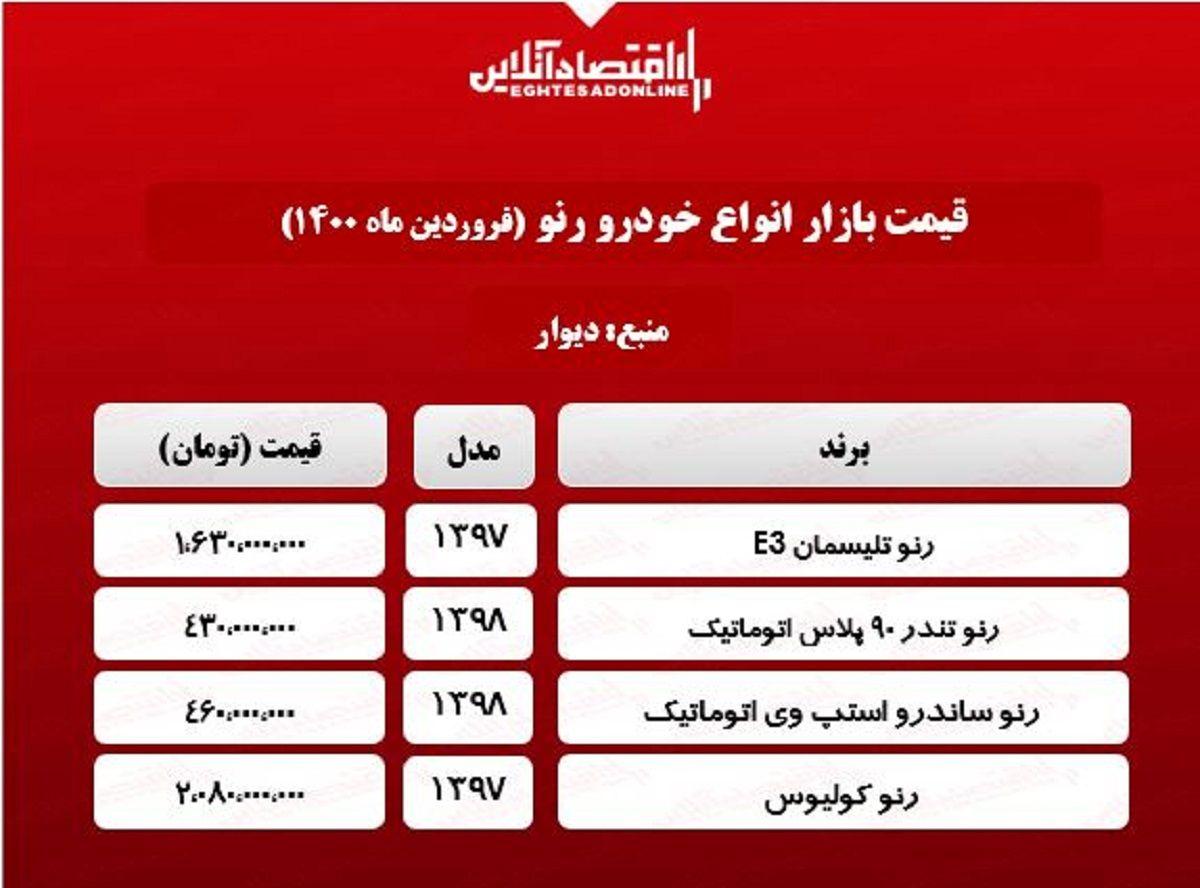 قیمت انواع خودرو رنو در تهران + جدول