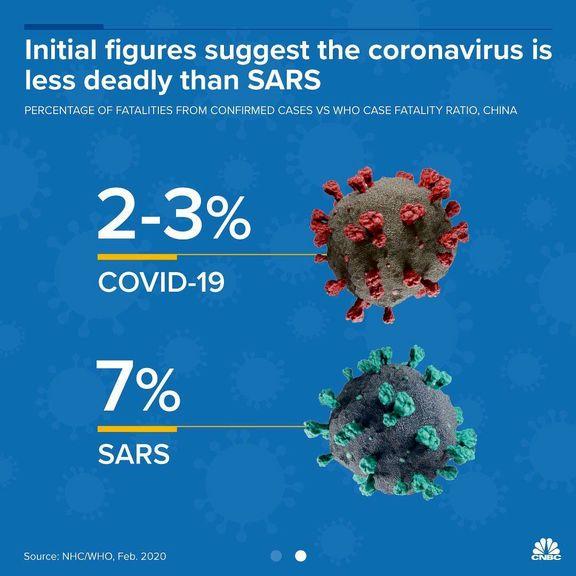 ویروس کرونا و سارس چه تفاوتی با هم دارند؟/ سارس کشندهتر از کرونا بود