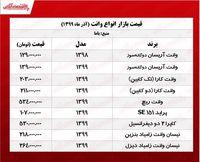 قیمت وانتهای خارجی و داخلی +جدول