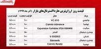 ارزانترین هارد اکسترنالهای بازار تهران +جدول