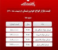 جدیدترین قیمت نیسان در پایتخت + جدول