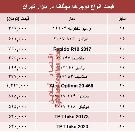 قیمت انواع دوچرخه بچگانه در بازار تهران؟ +جدول