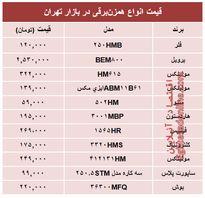 نرخ انواع همزن برقی در بازار؟ +جدول