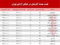 قیمت آپارتمان در خیابان آزادی تهران +جدول
