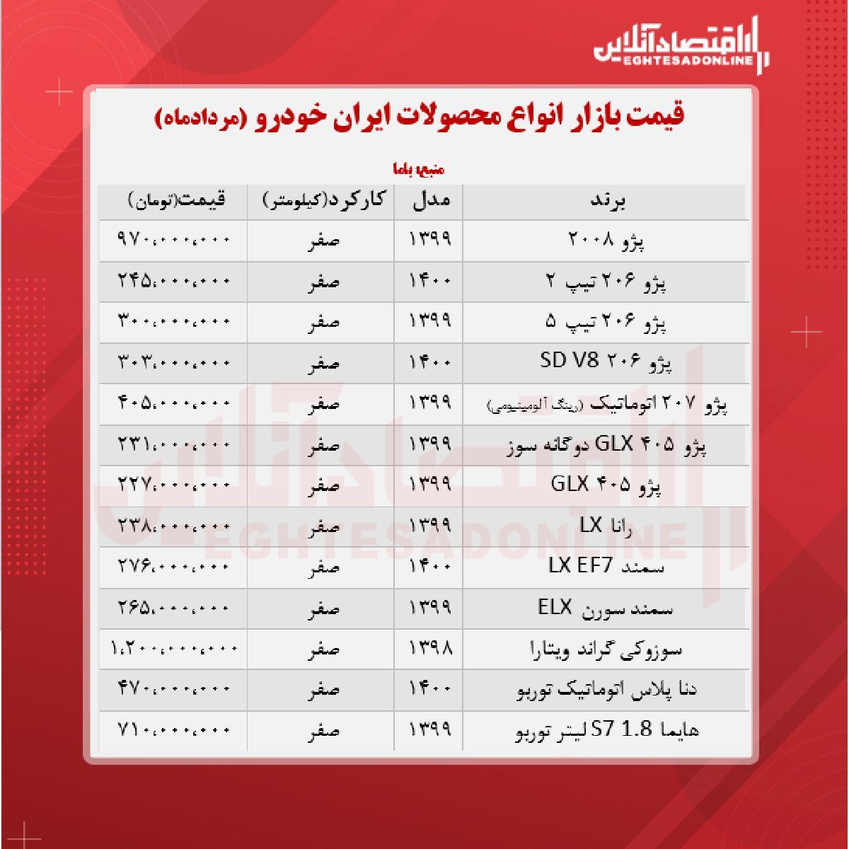 قیمت محصولات ایران خودرو امروز ۱۴۰۰/۵/۲۸