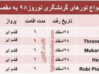هزینه سفر به 6روزه به آلانیا ترکیه در نوروز98