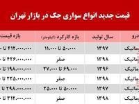 قیمت جک در بازار تهران +جدول