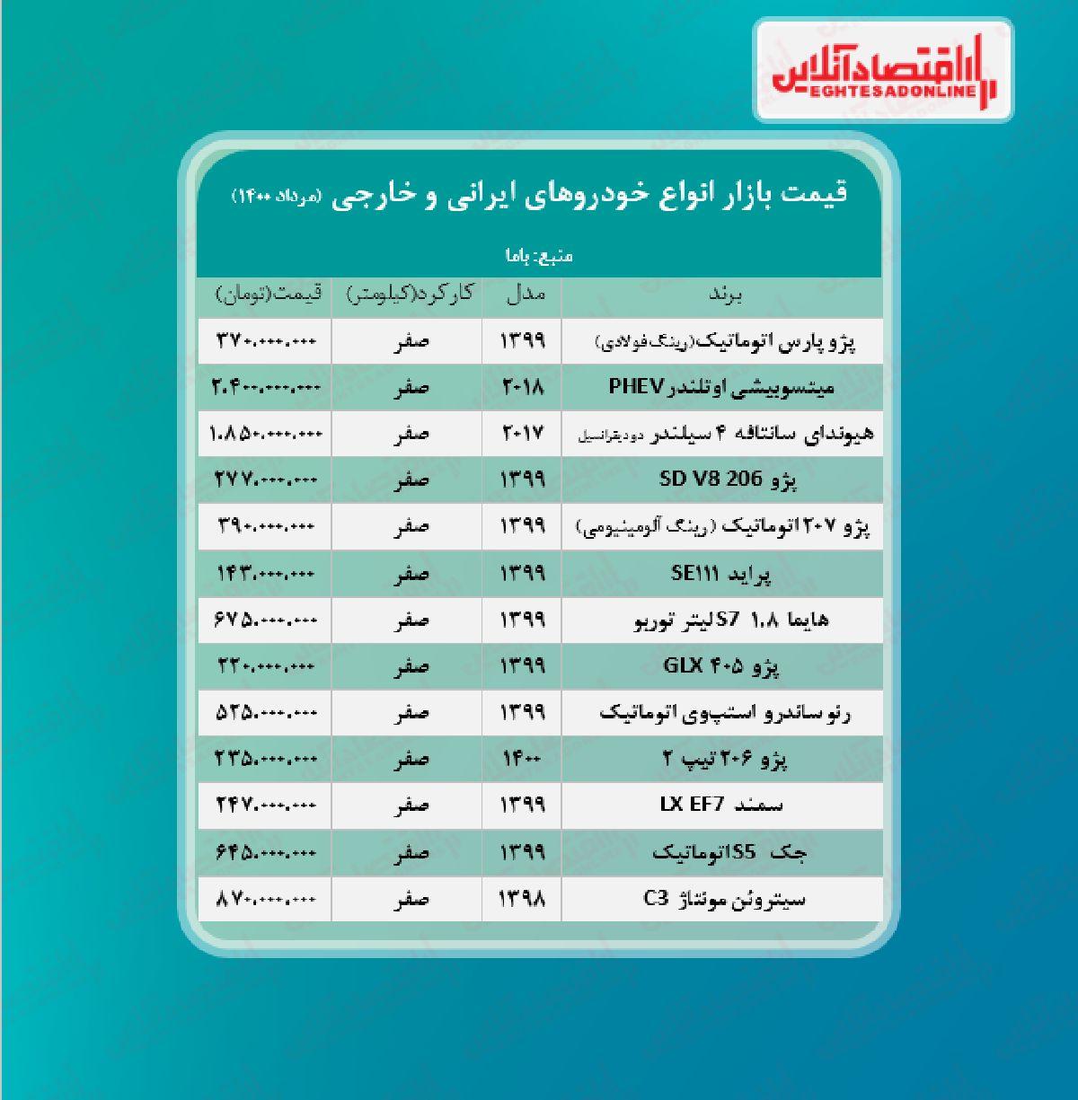 آخرین قیمت خودرو در بازار + جدول