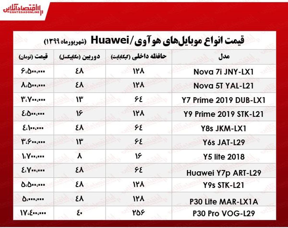 انواع موبایل هوآوی در بازار +جدول