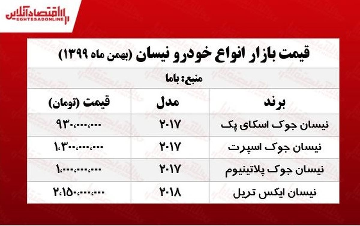قیمت خودرو نیسان چند؟ +جدول
