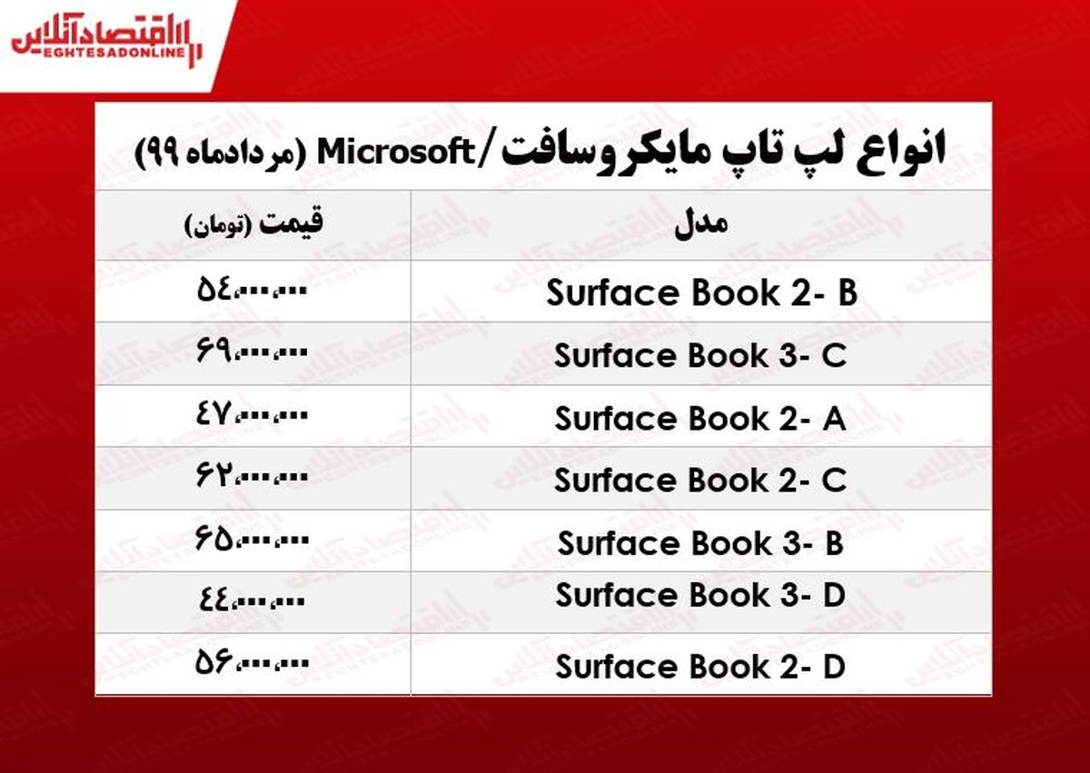 قیمت لپتاپ مایکروسافت +جدول